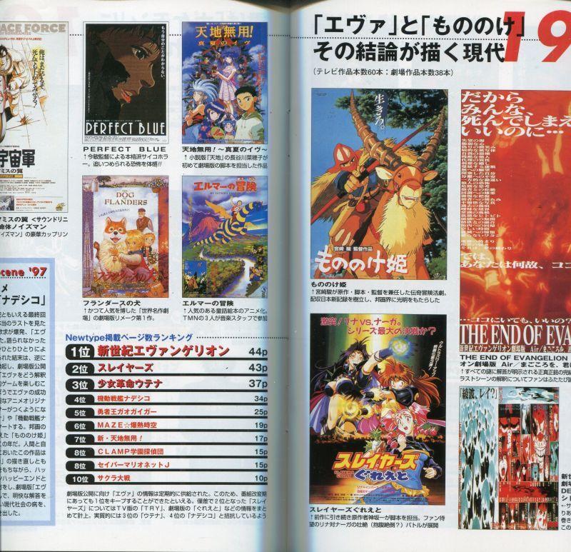 画像2: 20th Century Poster Book 90's編 劇場公開時のポスターでふり返る'90年代のアニメシーン